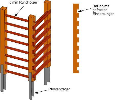 Anleitung: Ein Klettergerüst selber bauen