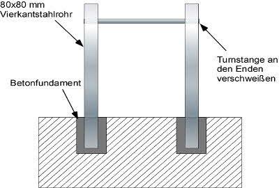 bauanleitung mit bauplan ein schrankbett selber bauen frag den. Black Bedroom Furniture Sets. Home Design Ideas
