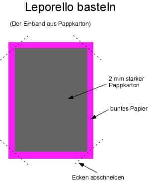 Anleitung: Ein Leporello basteln
