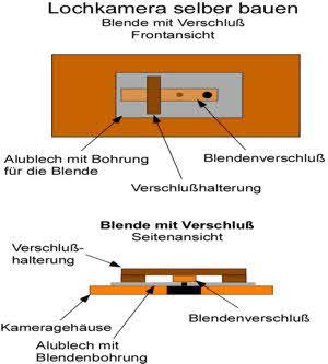 Lochkamera Bauplan: Seiten und Fronansicht
