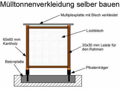 Bauplan: Mülltonnenverkleidung selber bauen