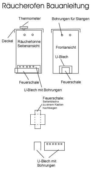 Räucheröfen Bauanleitung Bauplan