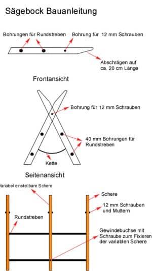 Sägebock Bauanleitung Anleitung Bauplan