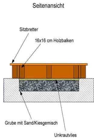 Sandkasten selber bauen: Seitenansicht