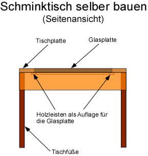 Anleitung: Einen Schminktisch aus Holz und Glas bauen