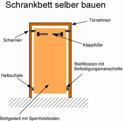 Bauplan: Schrankbett selber bauen