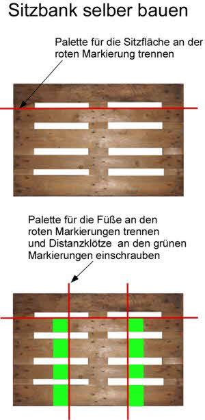Anleitung: Eine einfache Sitzbank selber bauen