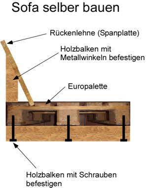 Sofa selber bauen: Seitenansicht