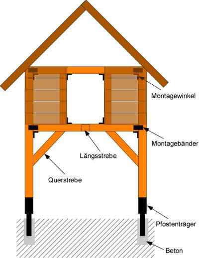 Anleitung: Ein Stelzenhaus selber bauen