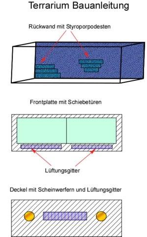 Anleitung: Terrarium Bauanleitung