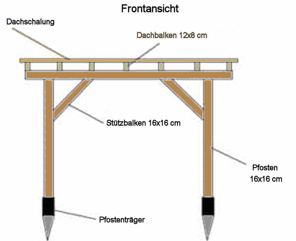 Terrassenüberdachung selber bauen: Bauplan 1