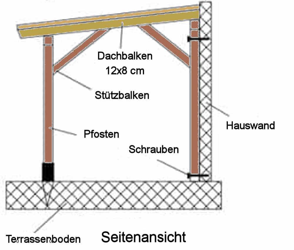 Terrassenüerdachung selber bauen: Bauplan 2