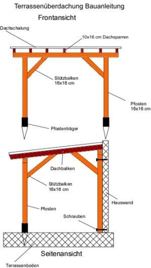Terrassenüberdachung Bauanleitung für Holz, Bauplan Anleitung