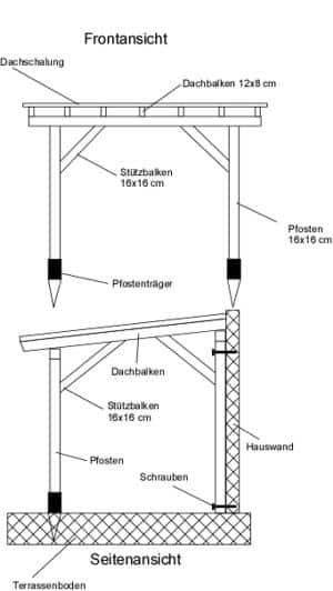 bauanleitung terrassen berdachung selber bauen frag den. Black Bedroom Furniture Sets. Home Design Ideas