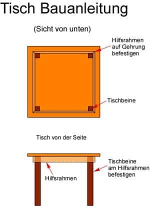 Tisch Bauanleitung Bauplan Holz