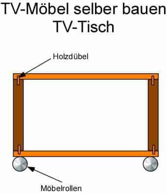 TV Möbel selber bauen