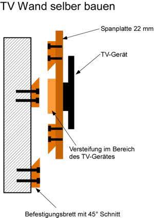 TV-Möbel selber bauen: TV-Wand Seitenansicht
