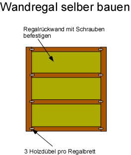 ideen mit bauplan einen wandschrank selber bauen frag den. Black Bedroom Furniture Sets. Home Design Ideas