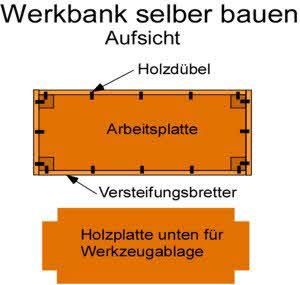 Bauanleitung: Werkbank selber bauen - Frag-den-heimwerker.com
