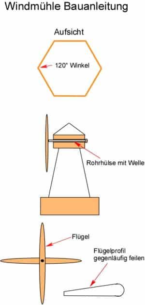 Windmühle Bauanleitung