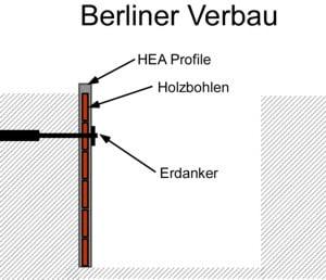 Berliner Verbau Trägerbohlwand