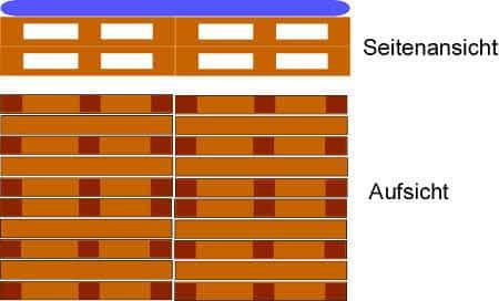 Ideen mit Bauplan: Ein Doppelbett selber bauen