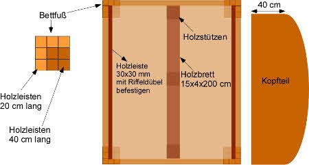 Doppelbett selber bauen im Landhausstil