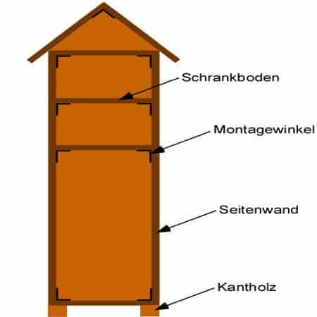 Anleitung: Einen Gartenschrank selber bauen