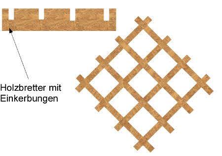 Holz Weinregal bauen
