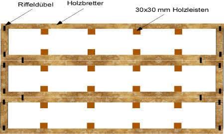 Holz Weinregal selber bauen