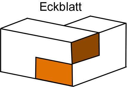Holzverbindungen Eckblatt