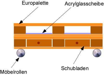 Paletten Sideboard bauen