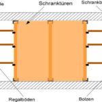 Wandschrank selber bauen