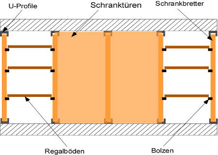 Ideen mit Bauplan: Einen Wandschrank selber bauen